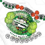food forest design bc canada