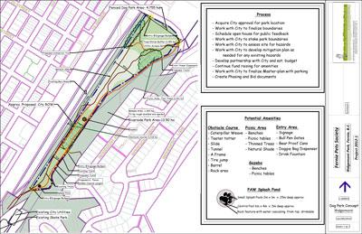 Fernie Dog Park Master Plan Concept